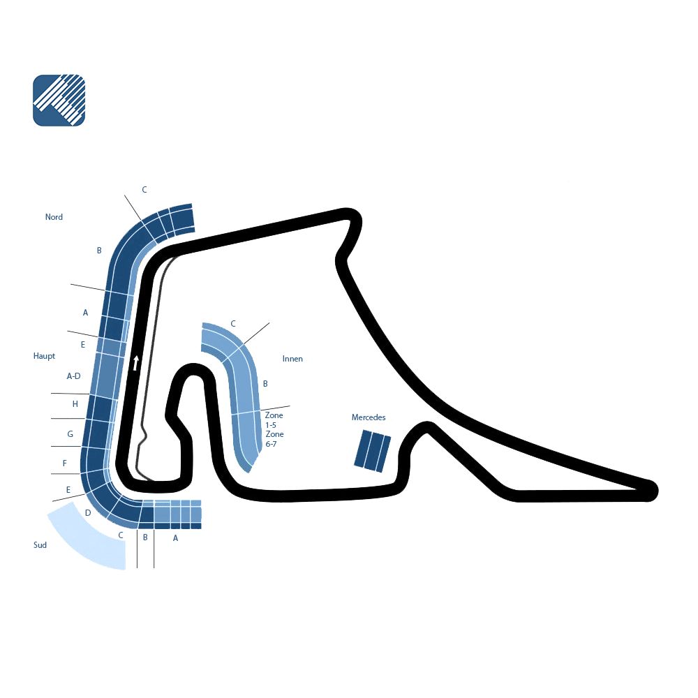 Venue germangp